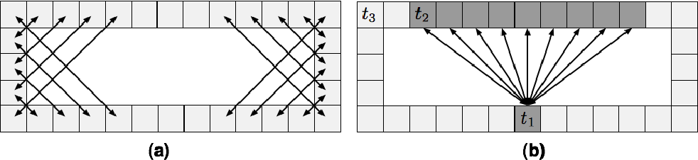 Figure 1 for Symmetry-Based Search Space Reduction For Grid Maps