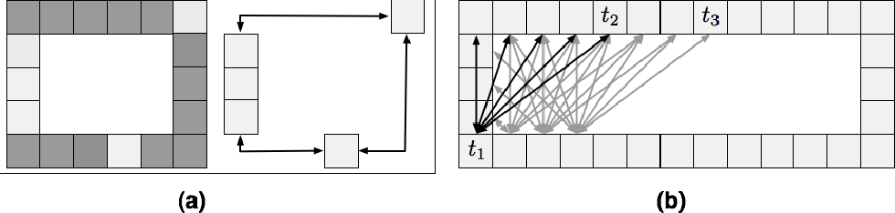 Figure 3 for Symmetry-Based Search Space Reduction For Grid Maps