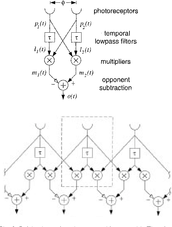 Motion Sensor Diagram