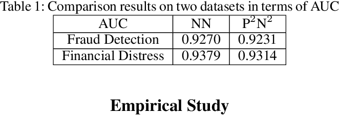 Figure 2 for Industrial Scale Privacy Preserving Deep Neural Network
