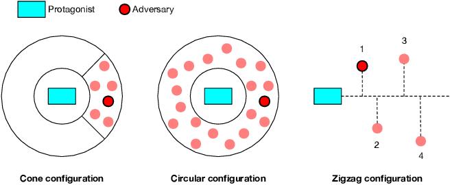 Figure 2 for Learning Agile Locomotion via Adversarial Training