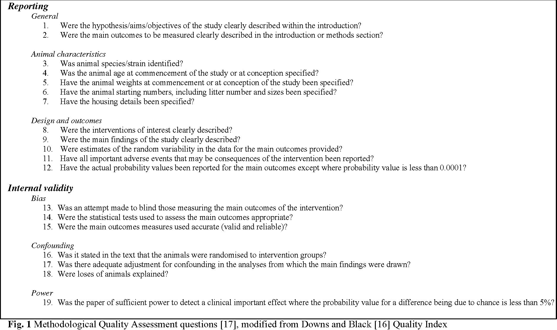 methodologies research papers beginners