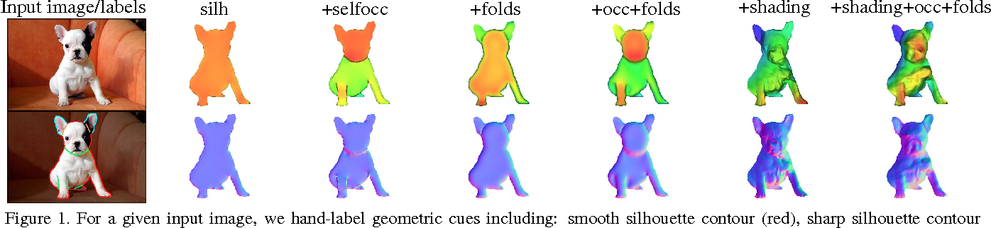 Figure 1 for Boundary Cues for 3D Object Shape Recovery