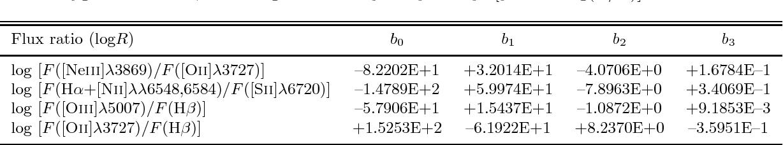 PDF] Gas metallicity diagnostics in star-forming galaxies - Semantic