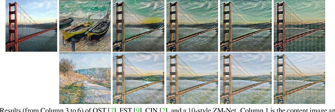 Figure 4 for ZM-Net: Real-time Zero-shot Image Manipulation Network