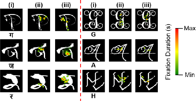 Figure 3 for Understanding Character Recognition using Visual Explanations Derived from the Human Visual System and Deep Networks