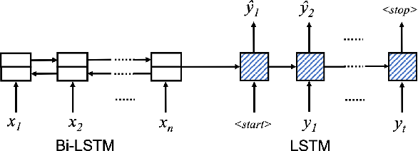 Figure 2 for Context-Dependent Semantic Parsing over Temporally Structured Data