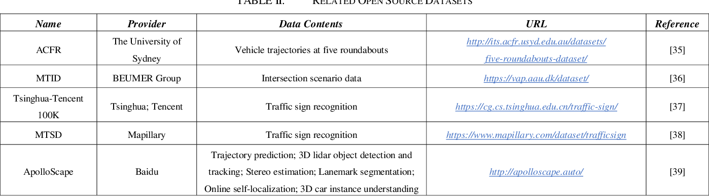 Figure 4 for Autonomous Driving Strategies at Intersections: Scenarios, State-of-the-Art, and Future Outlooks