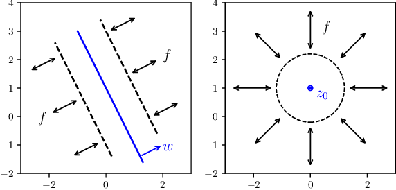 Figure 4 for The Expressive Power of a Class of Normalizing Flow Models