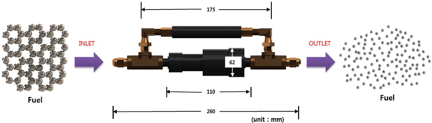 Figure 7 from Effect of a fuel activation device (FAD) on