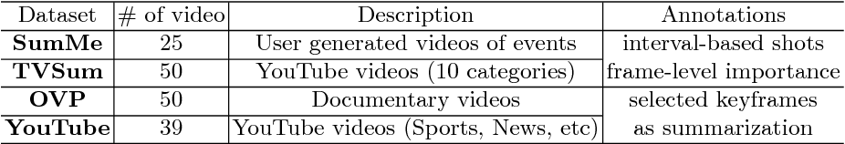 Figure 2 for Video Summarization with Long Short-term Memory