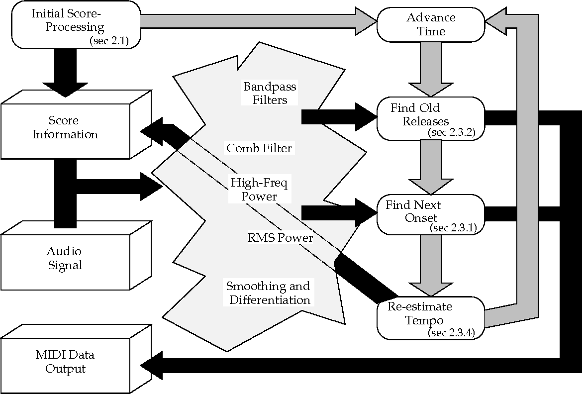PDF] Extracting expressive performance information from recorded