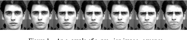 Figure 1. An example of expression image sequence.