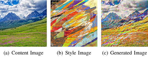Figure 1 for Constrained Neural Style Transfer for Decorated Logo Generation
