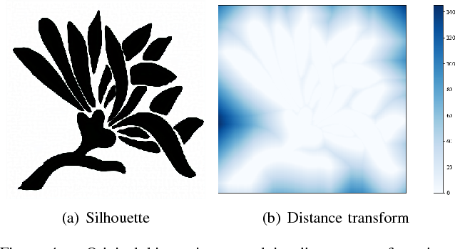 Figure 3 for Constrained Neural Style Transfer for Decorated Logo Generation
