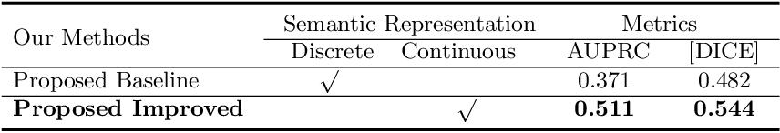 Figure 2 for Unsupervised Anomaly Segmentation using Image-Semantic Cycle Translation
