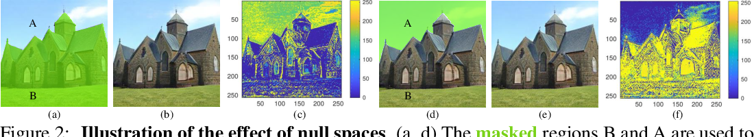 Figure 3 for Low-Rank Subspaces in GANs