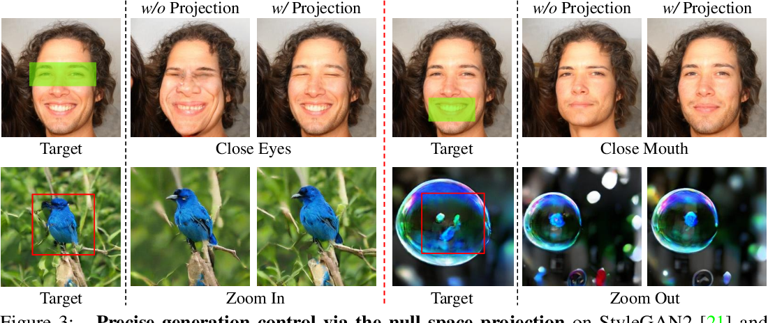 Figure 4 for Low-Rank Subspaces in GANs