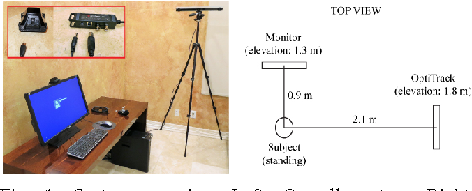 Figure 1 from MuJoCo HAPTIX: A virtual reality system for