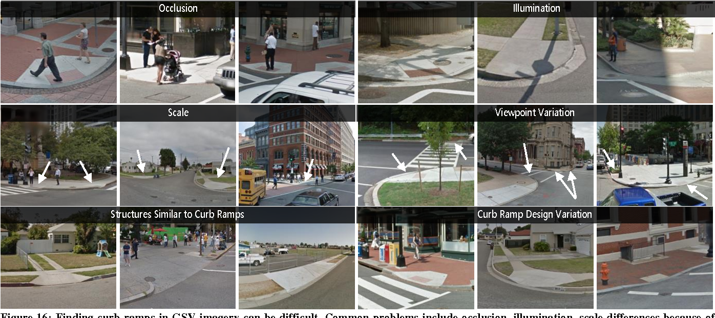 Figure 16 from Tohme: detecting curb ramps in google street