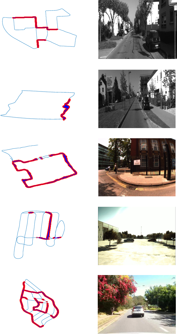 Figure 3 for Fast and Incremental Loop Closure Detection with Deep Features and Proximity Graphs