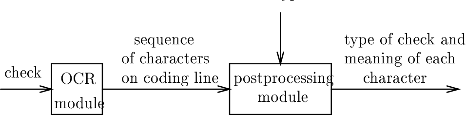 Figure 4: Overview of check processing system