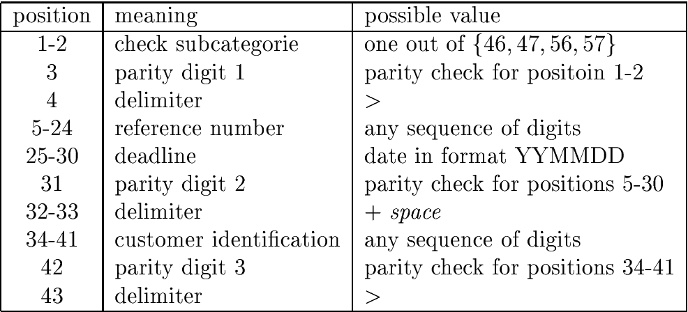 Table 3: Format de nition of coding line of another type of check.