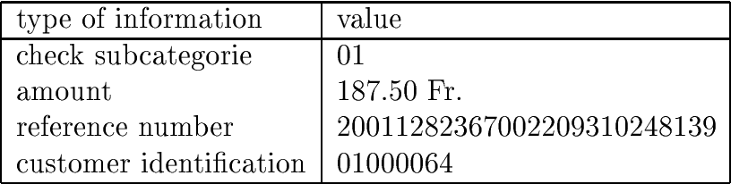 Table 4: Result of automatic processing of Fig. 3.