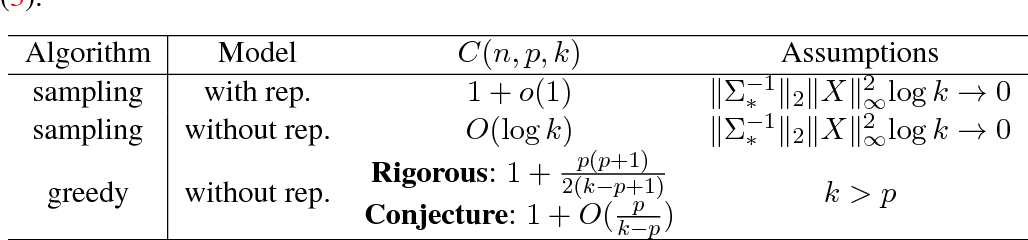Figure 1 for On Computationally Tractable Selection of Experiments in Measurement-Constrained Regression Models