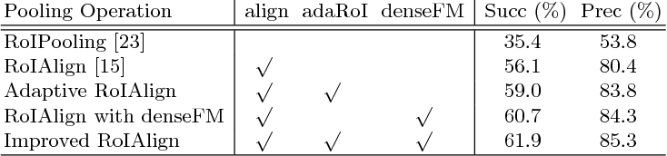 Figure 4 for Real-Time MDNet