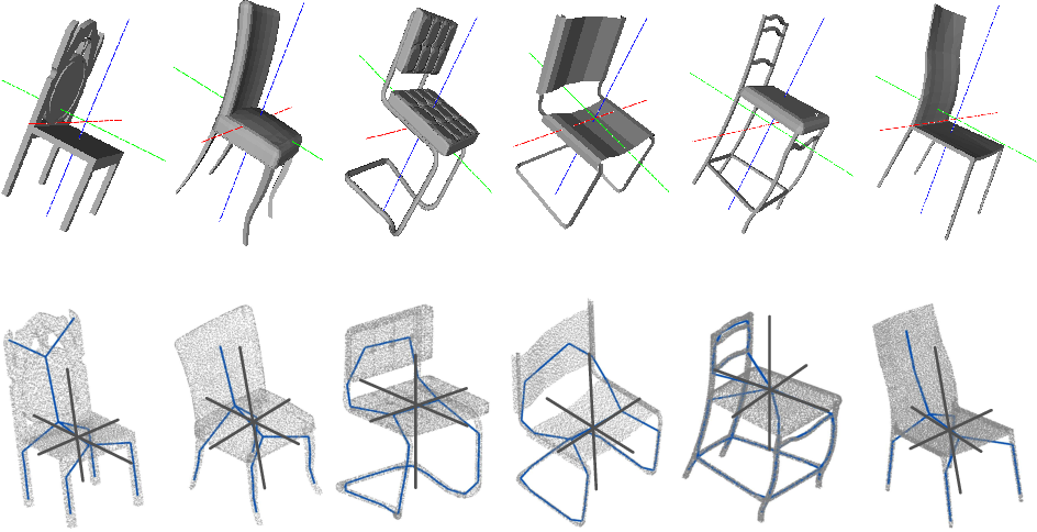 Figure 2 for Category-level 6D Object Pose Recovery in Depth Images