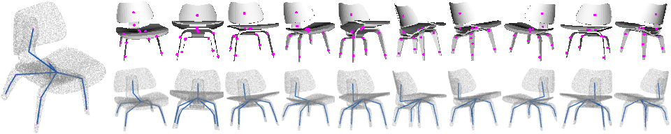Figure 4 for Category-level 6D Object Pose Recovery in Depth Images