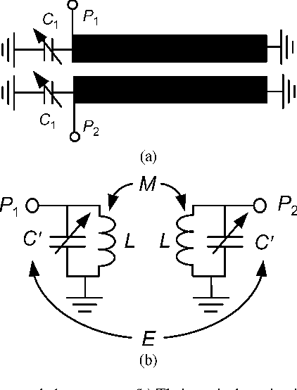 Figure 2 From A Tunable Three Pole 1 52 2 Ghz Bandpass Filter With
