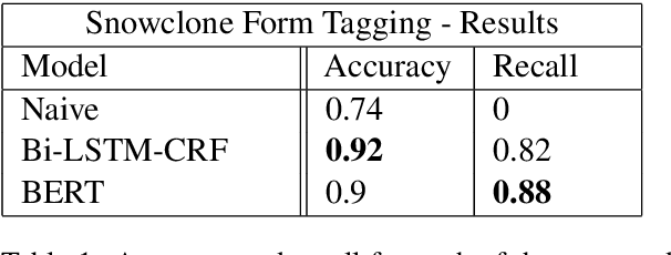 Figure 2 for Catchphrase: Automatic Detection of Cultural References