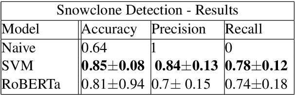 Figure 4 for Catchphrase: Automatic Detection of Cultural References