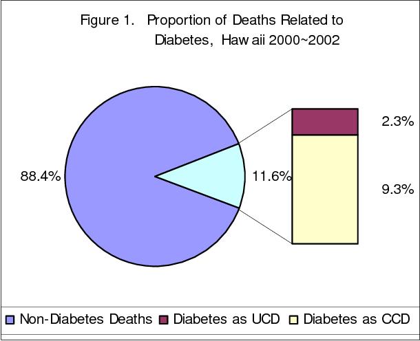 Figure 1 from Survey Shows    Survey Shows    Survey Shows