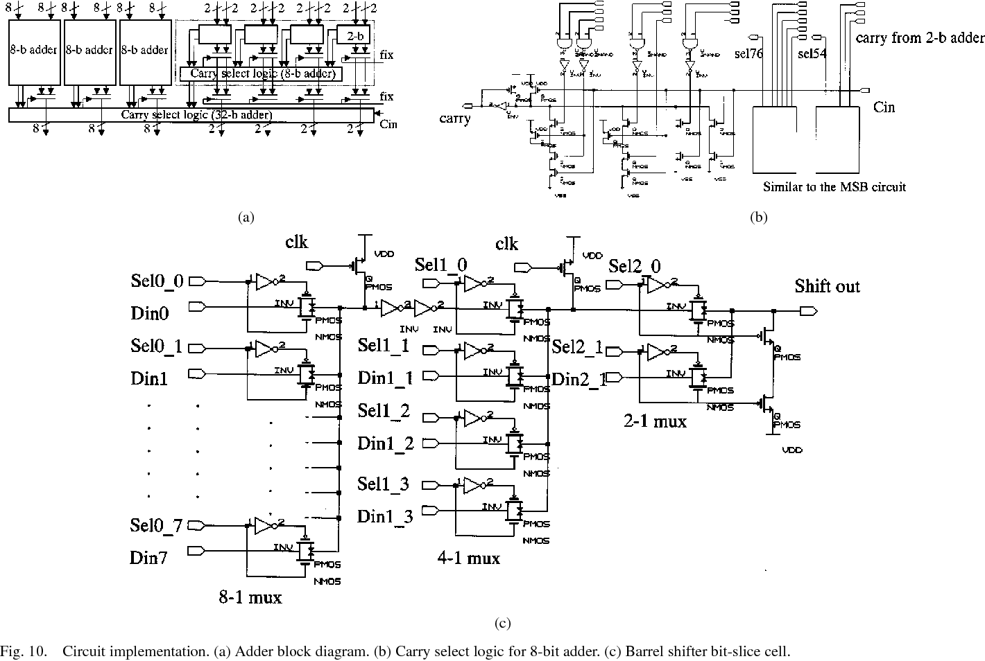 Logic Diagram For 8 Bit Adder Wiring Library Circuit Of 4 1 Multiplexer Implementation A Block B