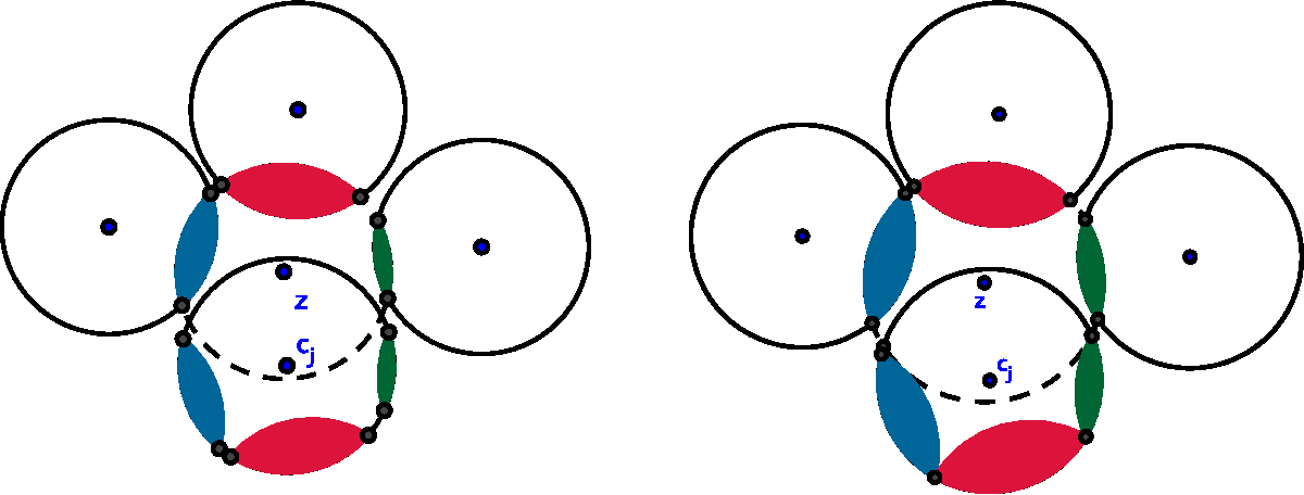 Figure 3 for Relax, no need to round: integrality of clustering formulations