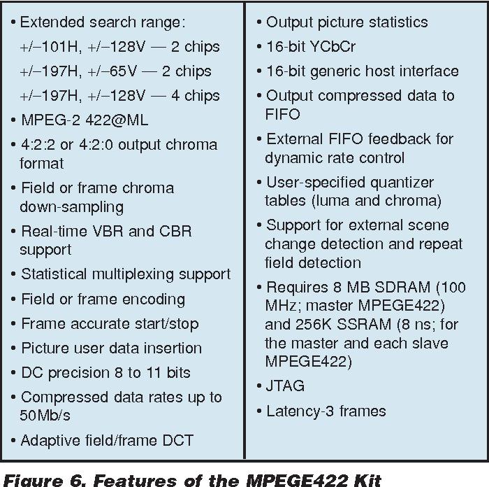 PDF] A Publication of Ibm Microelectronics - Semantic Scholar