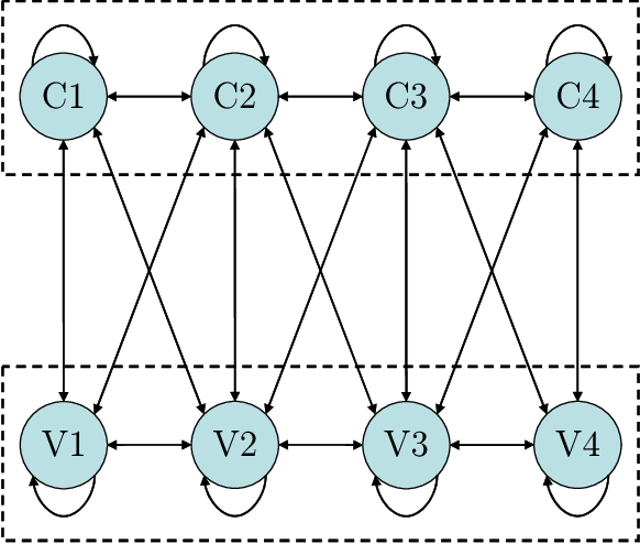 Figure 1 for Computational Analysis of Perfect-Information Position Auctions