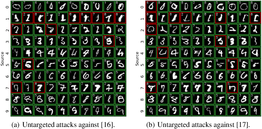 Figure 2 for Constructing Unrestricted Adversarial Examples with Generative Models