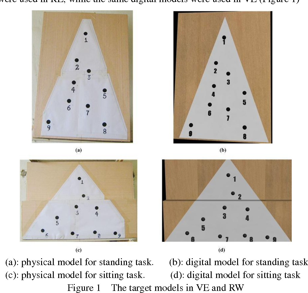 Figure 1 for Can virtual reality predict body part discomfort and performance of people in realistic world for assembling tasks?