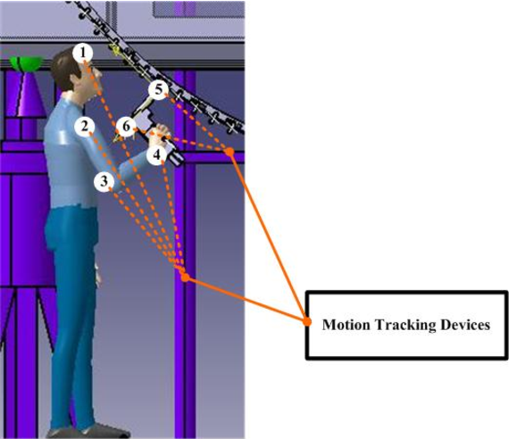 Figure 3 for Can virtual reality predict body part discomfort and performance of people in realistic world for assembling tasks?