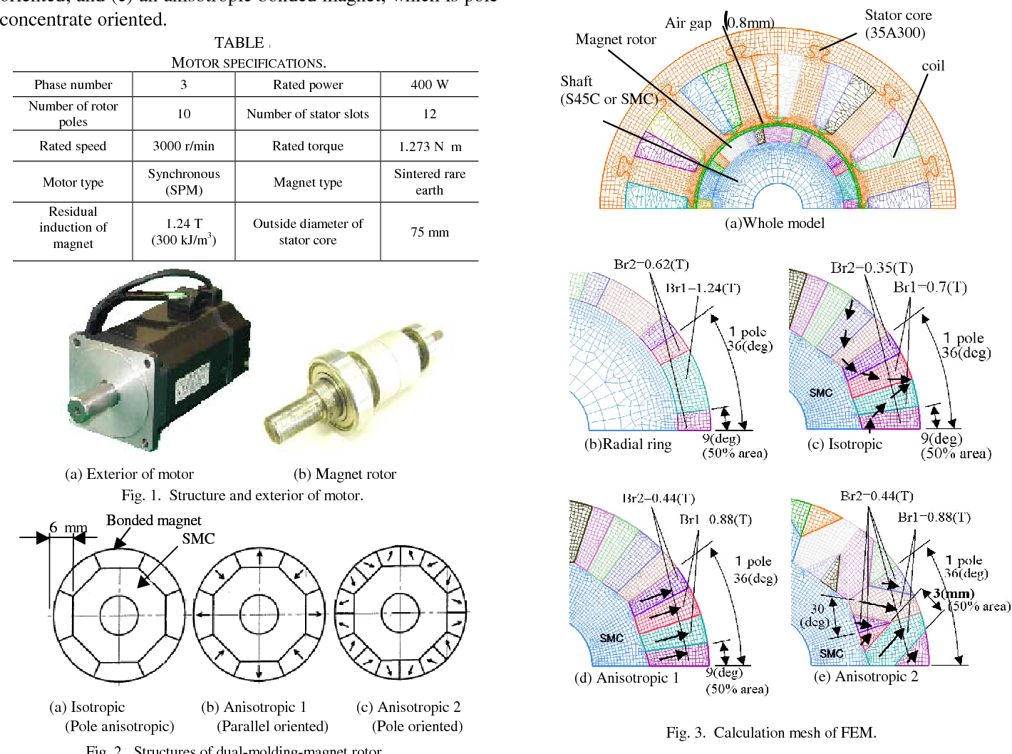 Characteristics Of A Permanent Magnet Synchronous Motor With Dual Also Neodymium Mag On Induction Diagram Poles Molding Rotor Semantic Scholar
