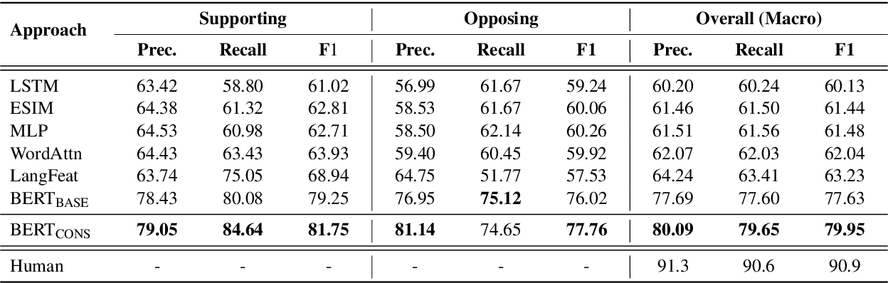 Figure 3 for STANCY: Stance Classification Based on Consistency Cues