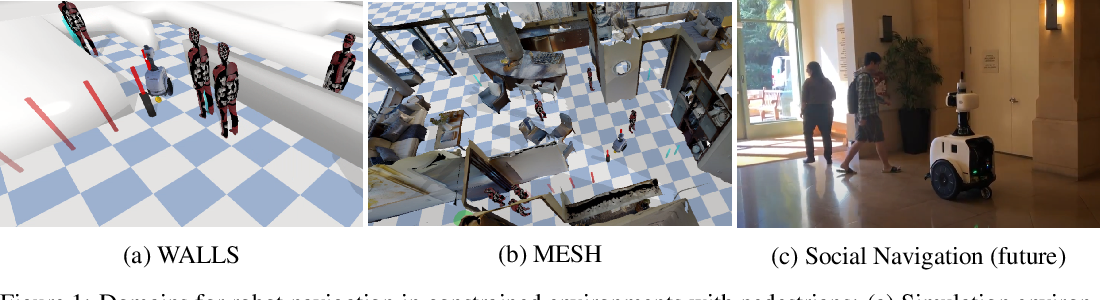 Figure 1 for Robot Navigation in Constrained Pedestrian Environments using Reinforcement Learning