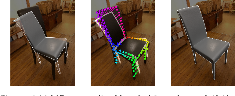 Figure 1 for Geometric Correspondence Fields: Learned Differentiable Rendering for 3D Pose Refinement in the Wild