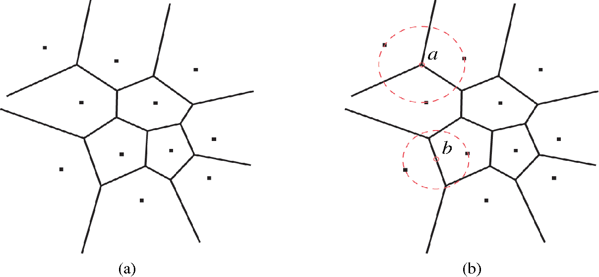 Visualizing The Connection Among Convex Hull Voronoi Diagram And