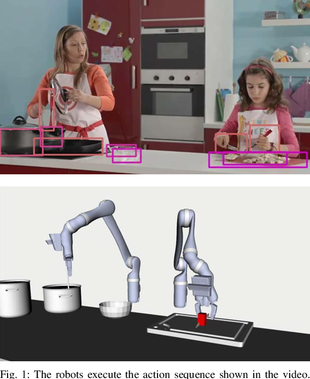 Figure 1 for Robot Learning and Execution of Collaborative Manipulation Plans from YouTube Videos