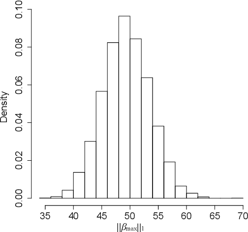 Figure 3 for Solar: a least-angle regression for accurate and stable variable selection in high-dimensional data